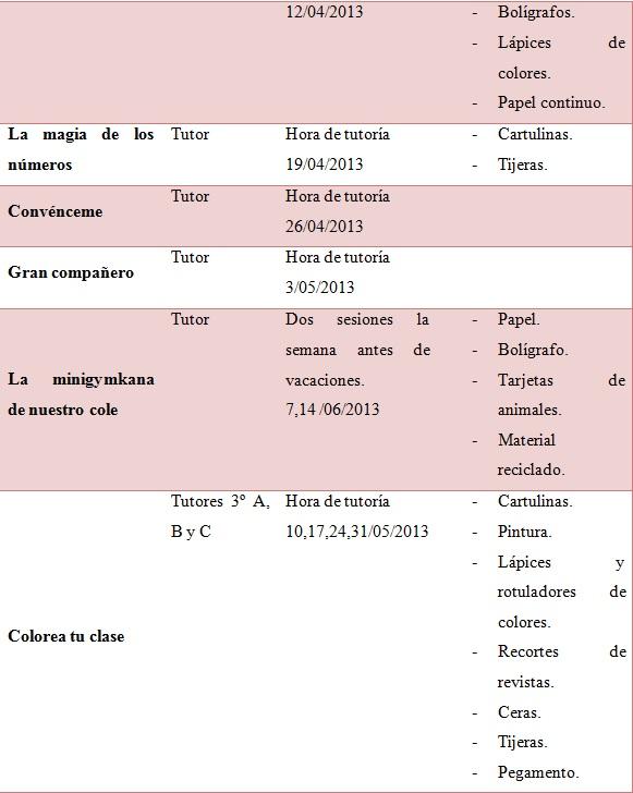 Recursos4